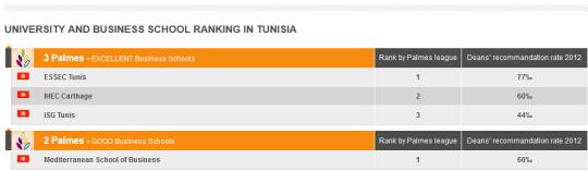 ranking2012