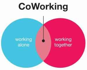 Coworking, Tunisie, Cothink, Collaboration, partage, entrepreneur, entreprise, startup